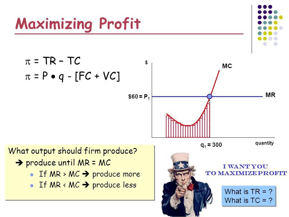 Maximizing Profit  = TR – TC  = P  q - [FC + VC]